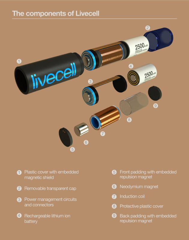 Livecell - Sustainable Self-charging Battery - Saikat Biswas